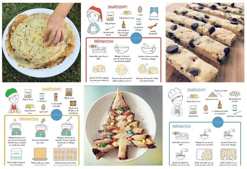 recettes illustr es imprimer pour cuisiner avec ses enfants. Black Bedroom Furniture Sets. Home Design Ideas