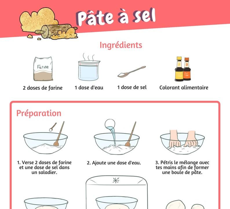 Recette de la patte sel - Comment faire de la pate a sel ...