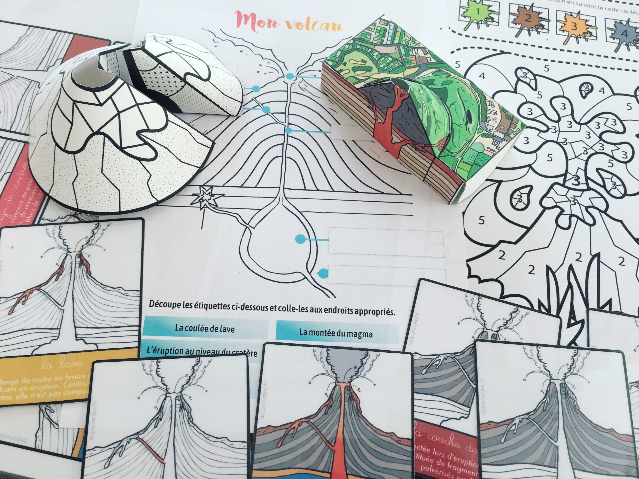 Dossier volcans Les P'tits Ouistitis